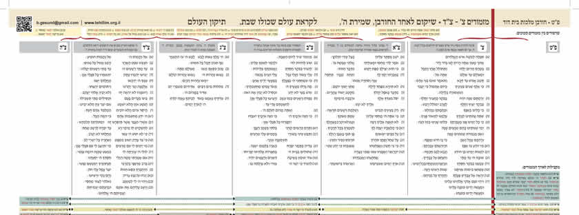 מזמור צ כהמשך של פט וכפתיח לספר הרביעי גרפיקה